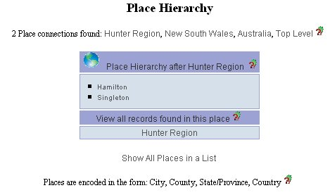 Place hierarchy 11.jpg